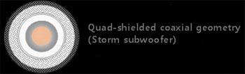 dynamique_quad_shield.jpg